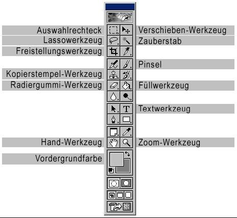 3.0 Die Werkzeugleiste von Adobe Photoshop